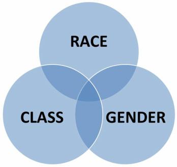 race-gender